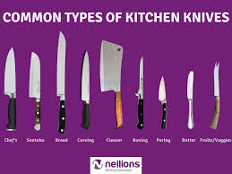 Kitchen Knives Names All About Knives Types Moving And How To