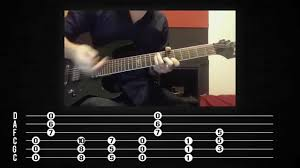 Three Days Grace Home Guitar Tutorial w Tabs by Kirjai