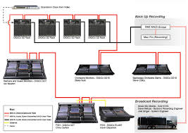 Expansive Digico Optocore Network Helps Propel Streisand U201cback To Rh Prosoundweb Com Studio Setup Diagram Universal Audio Home Recording