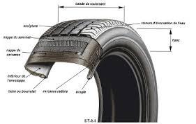 pneu voiture contrôler l usure ou lire le marquage