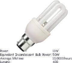 compact fluorescent ls cfls or energy saving bulbs