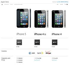 Apple iPhone 5 Factory Unlocked Price In USA iOSadvices