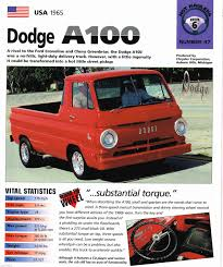 1965 DODGE A100/A-100 Little Red Wagon SPEC SHEET / Brochure | A-100 ... Where It All Began The Little Red Wagon Hot Rod Network 999 Misc From Stuntmanphil Showroom Bolink Little Red Wagon Little Red Wagon 15 Yukon Xl Slt Page 4 Pickup Trucks That Changed The World Amazoncom Qiyun New Lindberg Models 1 25 Hl115 12 2015 Gmc Yukon Image 2 Dodge Lil Truck Blown Street Driven 79 Express Youtube Vintage Looking Antique 8 Handcrafted Truck Vehicle Bill Maverick Golden 19332015 Hemmings Daily
