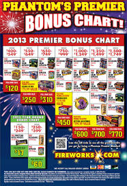 Alamo Fireworks Coupons 2018 : Caribbean Travel Deals 2018 Global Golf Coupon Code Alamo Online Coupons Codes Costco Book July 2018 Rancho Ymca Alamo Car Rental Visa Cherry Culture An Easy Hack For Saving Money On Car Rentals Benefits Illinois Farm Bureau Usa September Baby Diego Discount Corp How To Save Money On Rentals Around The World With A Wrinkle In Time Live Stage Magiktheatre Enter To Win Rent 46 Photos 492 Reviews Rental 1 Member Discounts Copa