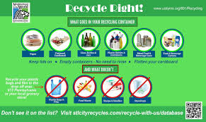 recycling city mo official website