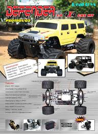 Fs Racing 1/4 Scale 4x4 35cc Gas Monster Truck Remote Control Car Rc ... Magic Cars 2 Seater Atv Ride On 12 Volt Remote Control Quad Buy Shopcros Racer Rc Rechargeable 124 Hummer H2 Suv Black Online Great Wall Toys 143 Mini Truck Youtube Uoyic 18 Fuel Nitro Car Hummer Bigfoot Model Off Road Remote Car Off Road Humvee Cross Country Vehicle Speed Sri 116 Lowest Price India Hobby Grade Big Foot 4wd 24g Rtr New Bright Scale Monster Jam Maxd Walmartcom Accueil Hummer 1206 Pinterest H2 Radio Rtr Rc Micro High
