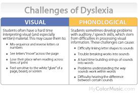 mon challenges of dyslexia