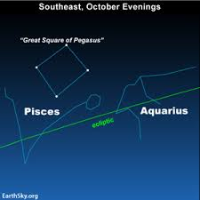 The Great Square Can Guide You To Zodiacal Constellations Aquarius And Pisces