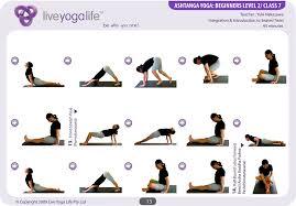 Ashtanga Yoga Beginners Complete Set Classes 1 To 7