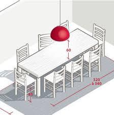 quelle table de salle à manger choisir selon votre déco