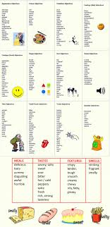 Adjectives Explained With Examples PDF Английский язык English