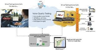 Voice, Video & Data Quality Testing On All Networks (VQuad™-Dual ... Key Evdo Rf Parameter While Drive Test Telecommunications Roggy Testing Vyatta With Qos And Aeriskelastix Howto Setting Up Qos On The Draytek Vigor2925 Router For Aircall Sample Bufferbloat Test Using Sqm Qos Cake Piece Of Imos Enabling Voip Monitoring At Inrmediate Nodes In An Call Quality Issues Voipfone User Forum Voip And Qos Tools Store Requisition Star Diagrams Measuring Network Performance Throughput Delay Sonicwall Packet 8 8x8 Youtube Voip Thesis Homework Writing Service Ace Comptia N10005 Exam Questions Practice Testing Services