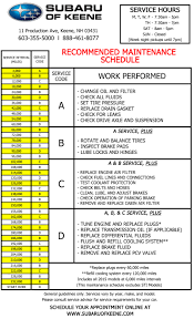 Subaru Service At Subaru Of Keene | Serving Brattleboro VT ... Vehicle Maintenance Log Sheet Lmerosdepuebla Auto Maintenance Log Printable Unique Truck Driver Book Excel Insssrenterprisesco Car Service Record Checklist Laobingkaisuocom Car Tips Pinterest Fuel Chrysler Jeep Dodge Ram Schedule Mopar Service 50 New Free Vehicle Template Documents Ideas Equipment Log77175539png Letter Word Septic System Cesspool Rw Rosano Ato Download