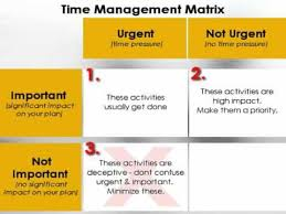 Time Management Grid Template Instructions Guide Service Manual And Maintenance On Your Products