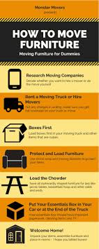 How To Move Furniture