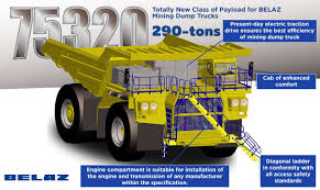 Totally New Class Of Payload For BELAZ Mining Dump Trucks