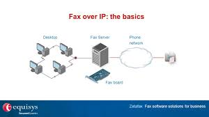 Zetafax Fax Software Solutions For Business Launch Your Fax Server ... Pdf Manual For Panasonic Fax Machine Kxfp270 Adtran Configuring T38 Protocol Youtube Telstra Online Diagnostics Folds Test Goughs Tech Zone How To Configure Grandstream Ht701 Ata Work With A Telephone Systems Spectrum Global Communicationsspectrum Patent Us7903643 Method And Apparatus Determing Bandwidth Over Ip You Can Do It Heres Cisco Spa122 Router Voip Phone Adapter 2 Fxs Trunks It Works Citone Managed Business Communications Us7907708 Voice Fax Call Establishment In 17jpg