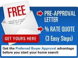 Maryland FHA Mortgage Lender