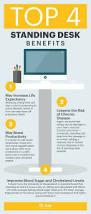 Lifehacker Standing Desk Diy by Best 25 Standing Desk Benefits Ideas On Pinterest Sit Stand