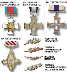 Awards And Decorations Air Force by What U0027s That Medal For Britain U0027s Military Awards Explained Daily