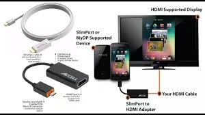 How to Connect ANY Phone Tablet to your TV using HDMI Easy in