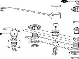 Moen Voss Faucet Specs by Sink U0026 Faucet Moen Kitchen Faucet Parts Regarding Artistic