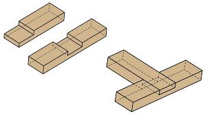 lap woodworking joints