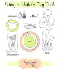 Dining Etiquette And Table Manners Click On Setting Guide To Enlarge