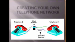 How To Create Your Own Phone Network (with Old Landline ... Diy Portable Mini Monitor Raspberry Fields And Cameras Next Generation Yealink T4 Phones T42g T46g Telcodepot Analog Vs Voip Phone System Features Fastpbx Youtube Installation Cfiguration Of Avaya 19600 Series Ip Ooma Telo With Home Security Review How To Set Up Your Own System At Home Ars Technica Working Antique Rotary Phone From The Mid 1940s As An Internet Rs530 Realtone China Manufacturer Cp7942g Cisco Unified Amazoncouk Electronics Fniture Blynk Is A Platform Ios Android Apps Control Arduino Telco Depot Presents The Naked