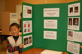 Copy Of Sample Science Fairs Boards