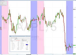 Trade Ideas Review 2019 + 25% Promo Code – DAYTRADINGz.com Automatic Discount Coupon Plugin Wordpress Plugin Wdpressorg Audi Service Coupons Car Maintenance Deals Cochran How To Create A Social Media Promo Code On Amazon Seller Central Ecommerce Tutorials Word Writing Text Buy Now Business Concept For Strike Trader Elite System 25 Off Crazy Shirts Free Shipping Azrbaycan Dillr Petal Garden Coupon Code High End Sunglasses Wetalktrade Twitter Save 20 Your Premium Signals Get Oneyear Dashlane Subscription For Free Cnet