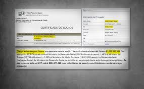Carta Poder Claro Chile