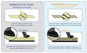floor anti static vinyl flooring specification wonderful on floor