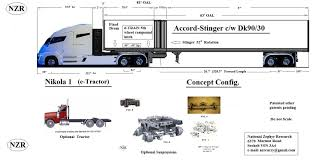 NIKOLA 1 & ACCORD SEMI-TRAILER | Trucking For Profit With NZR Pro Series Truck Paint Booth Accudraft 2018 New Hino 155 16ft Box With Lift Gate At Industrial Porters Standard Length Muffler Porter Mufflers Hot Rod 1005 Tf1 Configured As Pup Trailer 8 Popular Facts About Semi Cabin Wise Finance Solutions Magline Gmk16ua4 Gemini Jr Convertible Hand Pneumatic Wheels Parts Of A Diagram My Wiring Diagram Tesla Elon Musk Reveals With A Model 3 Heart Fortune Turning Radius Trucks The Ultimate Buying Guide Little Salesman Rts 18 Nz Transport Agency