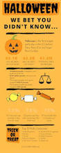 Hard Halloween Trivia Questions And Answers by Halloween Trivia Questions Pdf