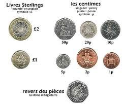 bureau de change en anglais pièces et billets anglais taux de change planlondres