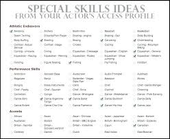 Cashier Skills List For Resume Examples With Skill