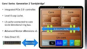 Sql server engine cpu cache as the new ram