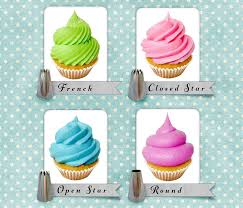 Best Frosting Tips and Icing Tips Buying Guide in 2017