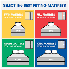 Furniture King Size Mattress Dimensions How To Measure Steps
