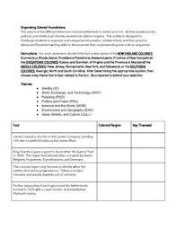 Iron Curtain Speech Apush Definition by 33 Best Apush Images On Pinterest Activities And Content