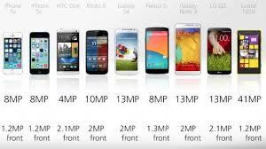 2013 Best Smartphones for graphy