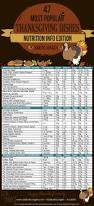 Halloween Candy Carb List by 14 Best Diabetic Angels Carb Lists Images On Pinterest