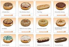 Dunkin Donuts Pumpkin Donut Recipe by Create America U0027s Next Dunkin U0027 Donut Baking Bites