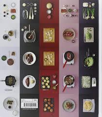 cuisine du monde marabout mon cours de cuisine 820 recettes pas à pas édition collector