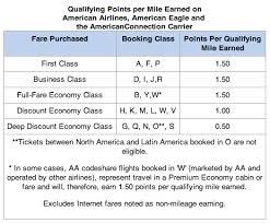 elite status series american airlines aadvantage platinum the