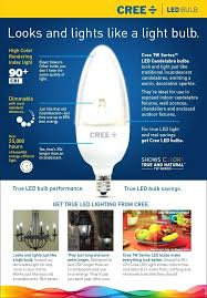 cree led bulbs next generation led bulb drops the glass and the