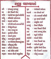 Gujarati Jokes Status Hindi Quotes Wise Poem Qoutes Poems Dil Se Funny