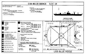 shipboard aviation facilities resume fm 1 564 shipboard operations appendix g