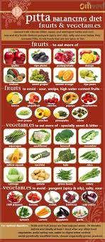 cuisine ayurv ique d inition 94 best ayurveda images on health ayurvedic diet and